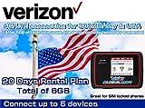 Verizon SIM Card 4G/LTE America Mobile WiFi Hotspot Rentals 300MB/day - 20 Day