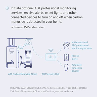 Samsung-SmartThings-ADT-Carbon-Monoxide-Alarm