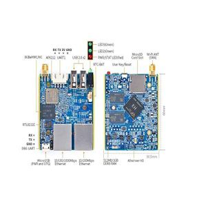 Friendly-ELEC-NanoPi-R1-SBC-Dual-Network-Port-IoT-Router-with-1GB-RAM-8G-EMMC-Supporting-Open-Source-Ubuntu-and-OpenWrt