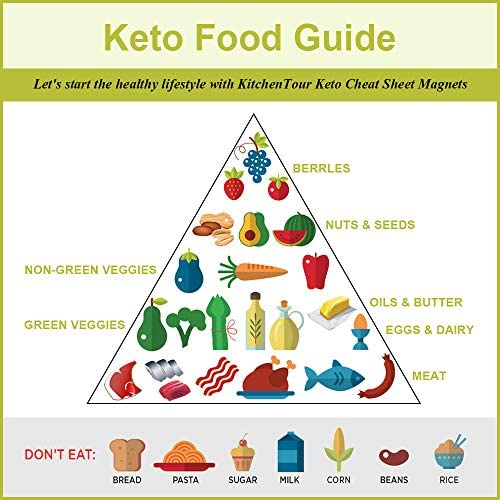 KitchenTour Keto Cheat Sheet Magnets 10 Pcs Ketogenic Diet Food Ingredients Charts of Colors Classification for a Healthy Lifestyle 6