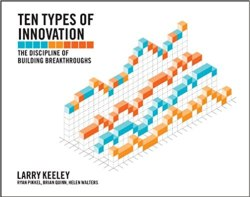 Book cover for Ten Types of Innovation one of the must-read innovation books.