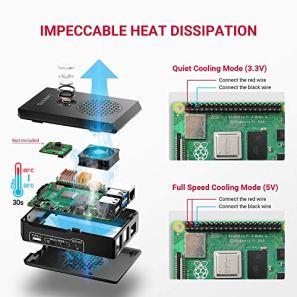 LABISTS-Raspberry-Pi-4-Case-with-Heatsink-Fan-3-Heatsinks-51V-3A-USB-C-Power-Supply-Works-with-Pi-4-Model-B-and-Camera-Module