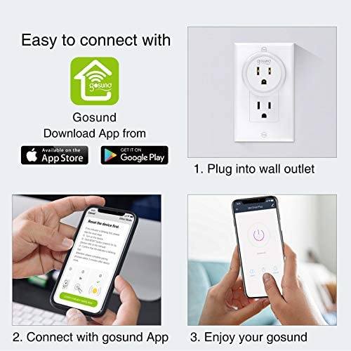 Gosund Smart Plug Works with Alexa and Google Home, 2.4GHz Wifi enabled Remote Control Smart Outlet, No Hub Required,ETL Listed(2 Packs) 20