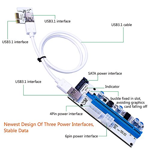 Wonoovi STC PCIe Riser Adapter VER 008S PCI-E 16x to 1x 60 cm USB 3.0 Extension Cable and 4 Pin 6 PinB-SATA Power -Ethereum Mining ETH 5