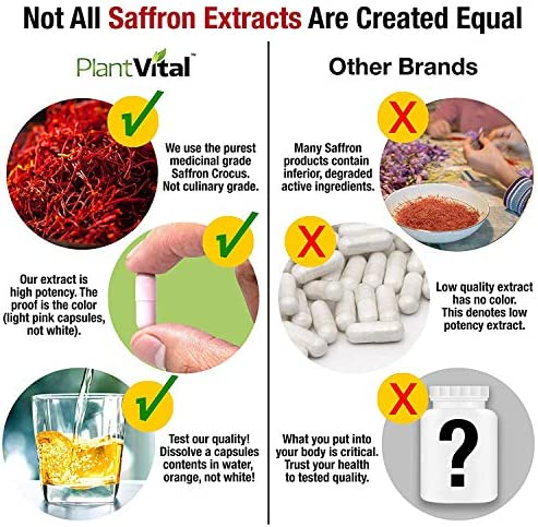 Saffron Supplement - 100% Pure Saffron Extract. Support Healthy Weight Loss, Appetite Control, More Energy, Mood Booster, Eye Health, and May Prevent Macular Degeneration - 1 Bottle (120 Capsules) 8