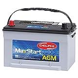 Delphi BU9065 65 AGM Battery