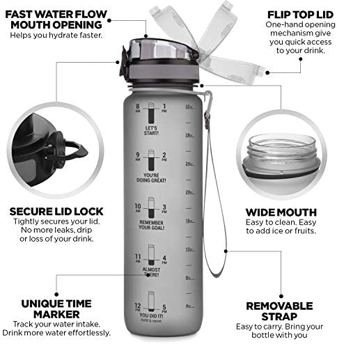 Cactaki 32 oz Water Bottle with Time Marker | BPA Free | Leak Proof | Measures How Much Water You Drink | Best Water Bottle to Stay Hydrated All Day 4