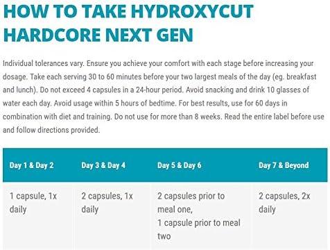 Weight Loss Pills for Women & Men | Hydroxycut Hardcore Next Gen | Weight Loss Supplement Pills | Energy Pills | Metabolism Booster for Weight Loss | Weightloss & Energy Supplements | 180 Pills 5