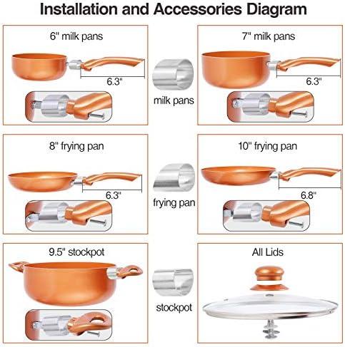 Furnikko Nonstick Pots and Pans Set, 8 Pcs Cookware Set, Non-stick Frying Pan Ceramic Coating Stockpot, Cooking Pot, Gas, Lids, Induction Compatible