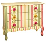 Product review for Rose 18In. Width Rose Chest