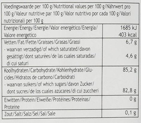 FunCakes Pasta di Zucchero Viola Fancy - Pacco da 4 x 250 gr - Totale: 1000 gr