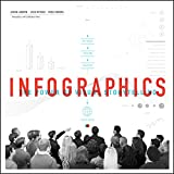 Transform your marketing efforts through the power of visual content In today's fast-paced environment, you must communicate your message in a concise and engaging way that sets it apart from the noise. Visual content—such as infographics and data vi...