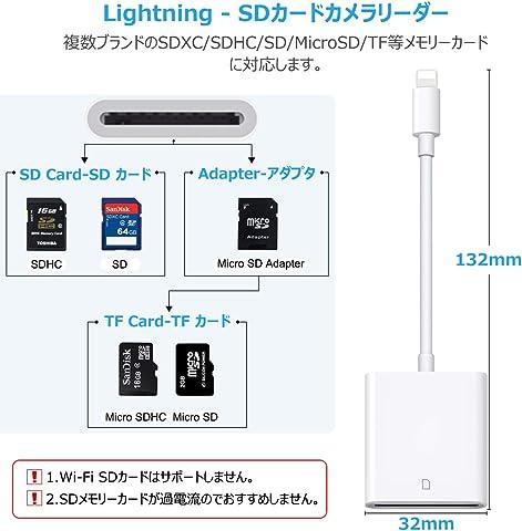 Miuphro iPhone SD カードリーダー 外形寸法 対応SDカード