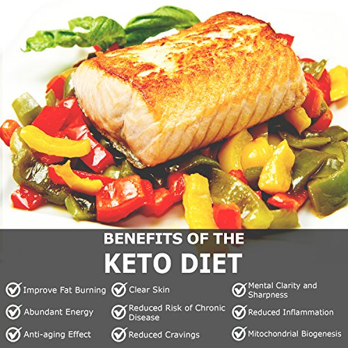 Should I do the Keto diet?