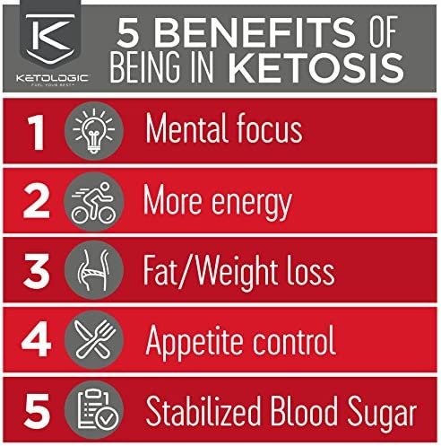 KetoLogic Keto BHB Exogenous Ketones Powder Supplement: Cucumber Lime (60 Servings) - Boosts Ketosis, Increases Energy & Focus, Suppresses Appetite – Supports Keto Diet & Weight Management 5