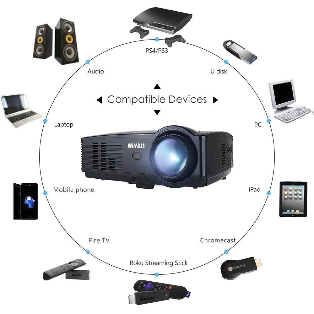 pico-projector-led