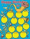 "Eureka Classroom Dr. Seuss - If I Ran The Circus Birthday Chart, Measures: 17"" x 22"""