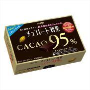 ダイエット ホットチョコレートダイエット 1週間 ホットチョコレート 痩せる 成功 体験談 昼飯代わり 明治 ミルクチョコレート