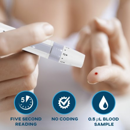 Care Touch Diabetes Testing Kit Review