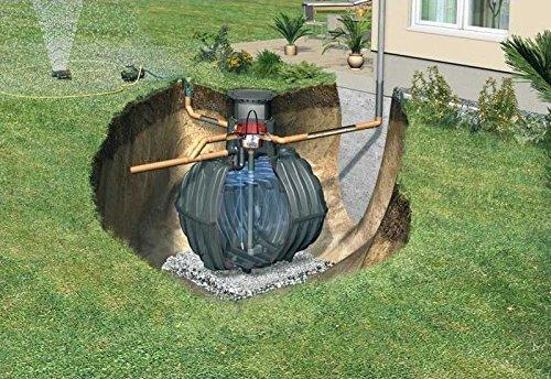 Beliebt Bevorzugt Regenwassertank Zisterne für den Garten @TR_72