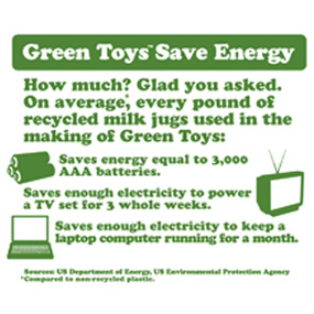 Green Toys Save Energy