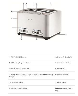 Breville-Die-Cast-4-Slice-Smart-Toaster-Reviews