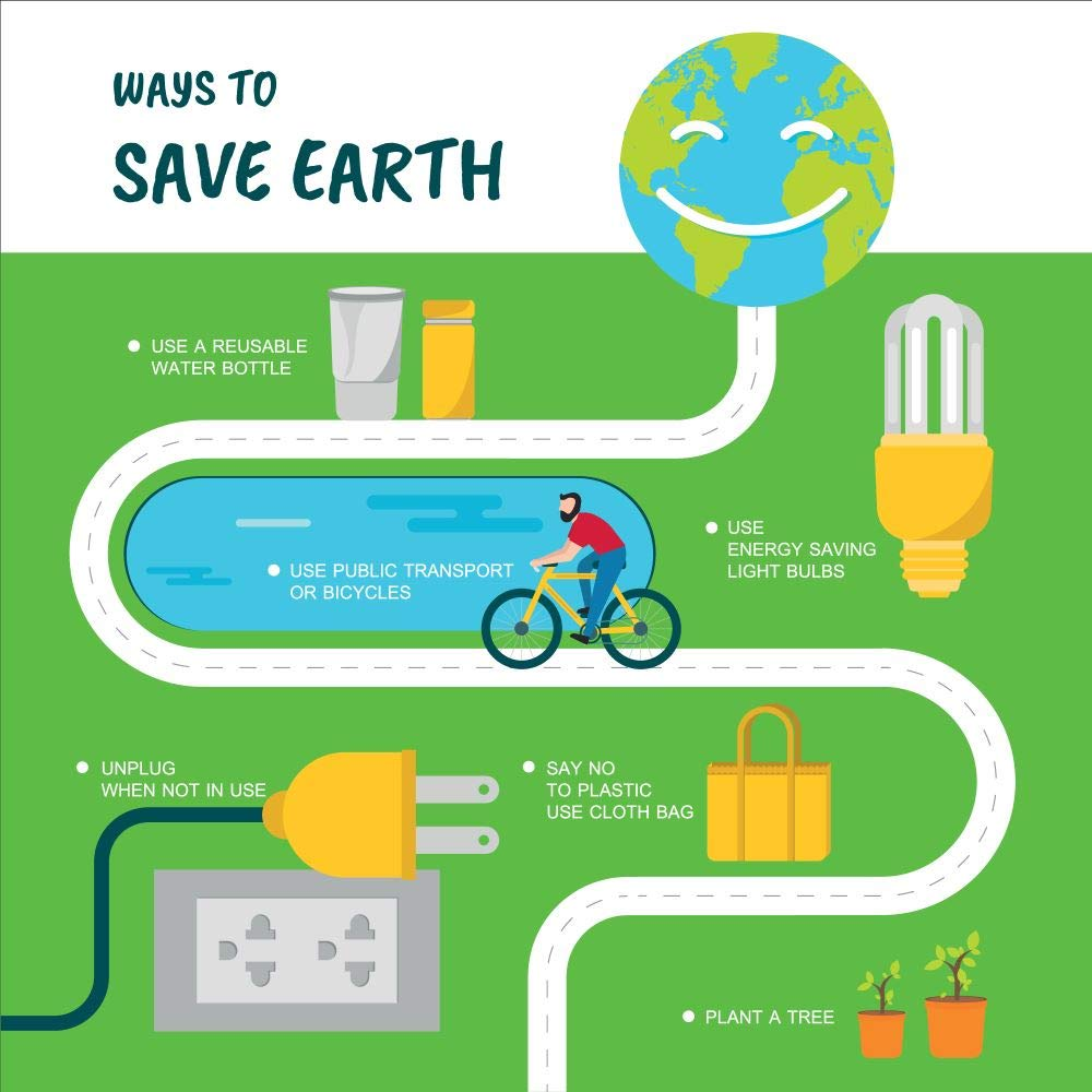 Buy 5 Ace Ways To Save Earth Sticker Poster Save Environment No Plastic Save Earth Size 12x18 Inch Multicolor Online At Low Prices In India Amazon In