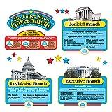 TREND enterprises, Inc. T-8068 United States Government Bulletin Board Set