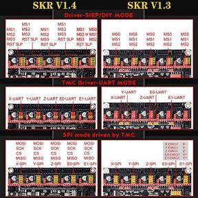 BIGTREETECH-Direct-SKR-V14-Turbo-32-Bit-Control-Board-with-LPC1769-120MHz-Frequency-3D-Printer-Parts-VS-SKR-V13-MKS-GEN-L-TMC2130-TMC2209-TMC2208
