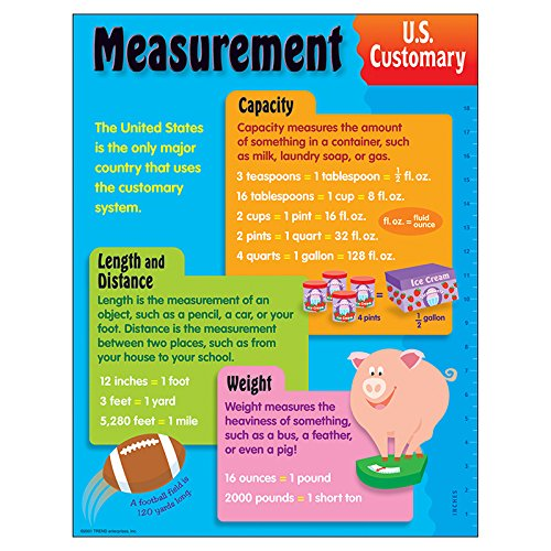 30 Of My Favorite Hands On Measurement Activities