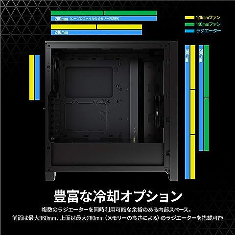 CORSAIR 4000D 冷却オプション