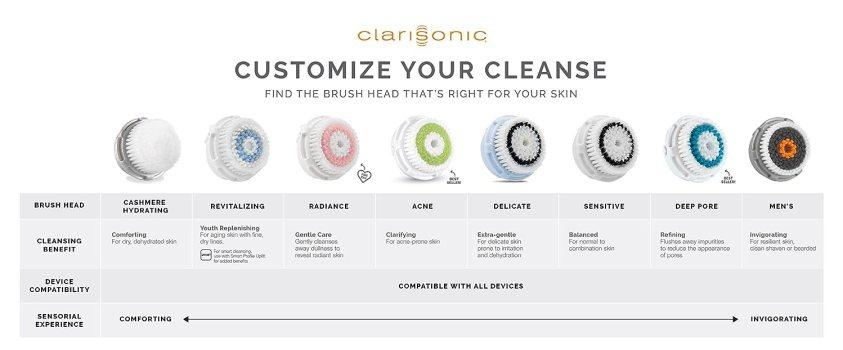 Clarisonic Deep Pore Facial Cleansing Brush Head amazon