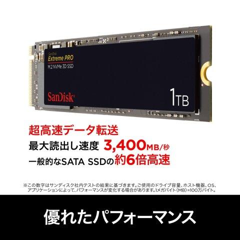 SanDisk M.2 SSD Extreme Pro 優れたパフォーマンス