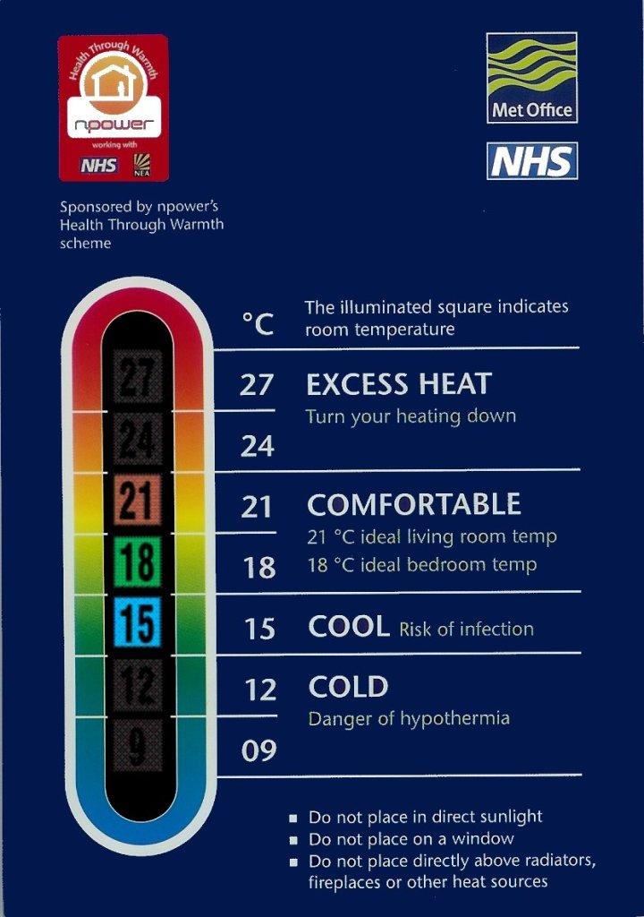 Care Home Room Temperatures Uk