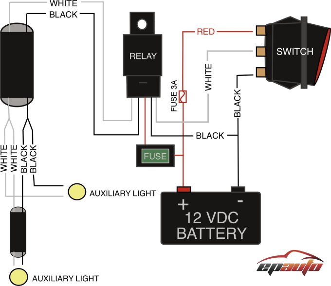 Wiring Diagram Led Driving Lights