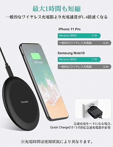 Hevanto Qi急速 ワイヤレス充電器 急速充電