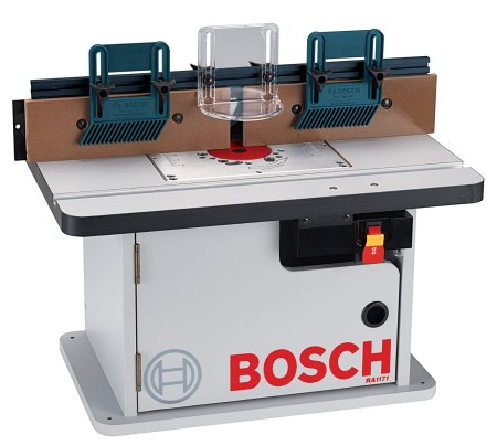 Bosch Ra1171 Review