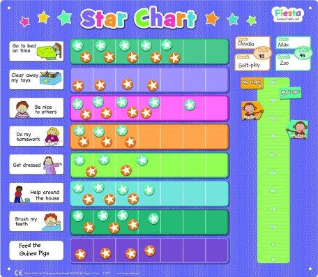 star chart amazon kids gift guide
