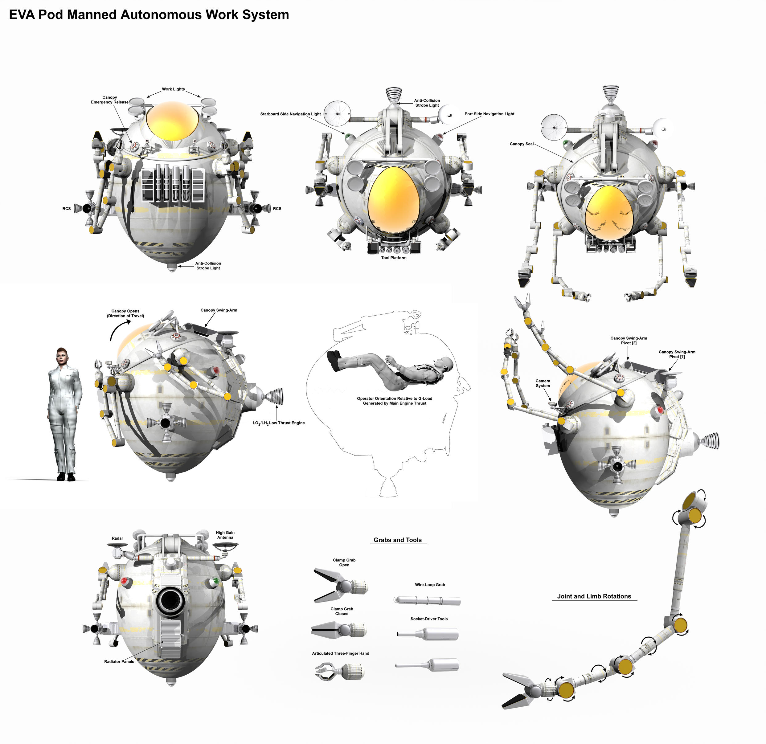 Eva Pod Diagram By William Black On Deviantart