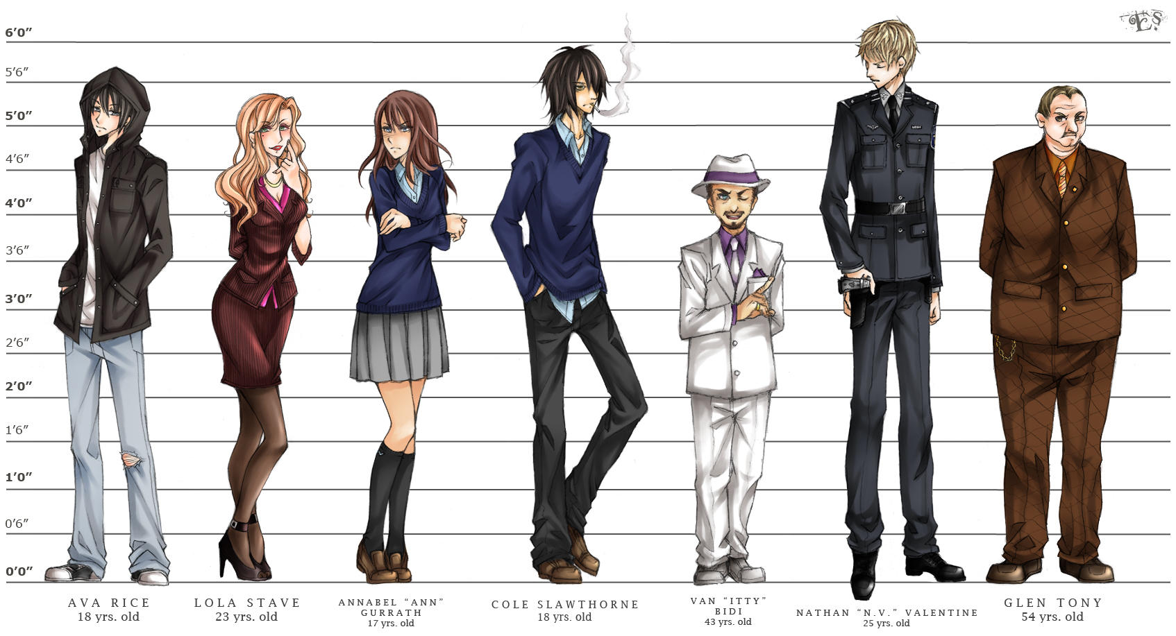 Wanted Seven Deadly Sins By Ember Snow On Deviantart