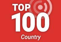 Listeners' Top 100: Country - Free Music Radio