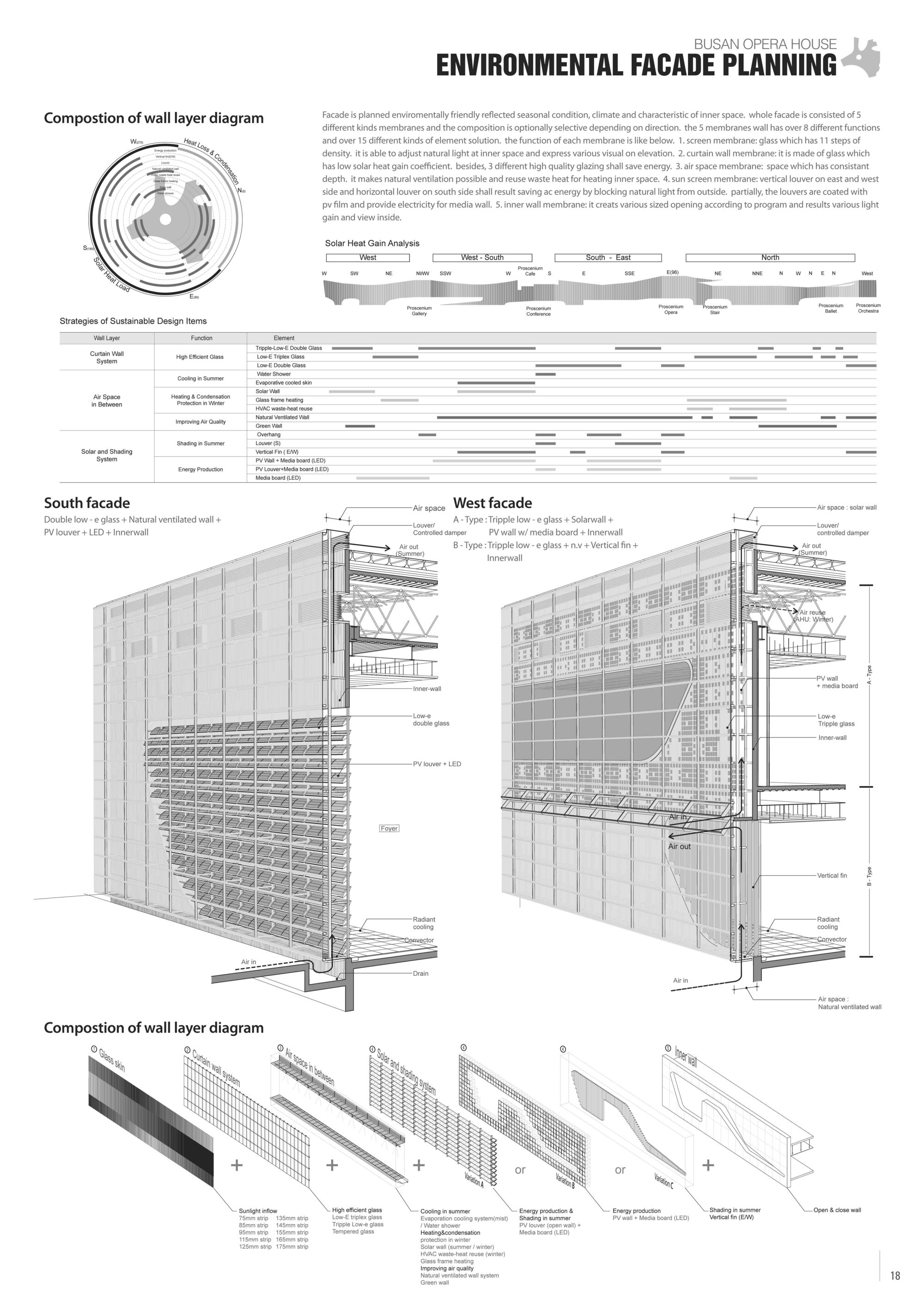 Gallery of Busan Opera House Second Prize Winning Proposal ...