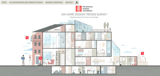 Courtesy of The American Institute of Architects (AIA)