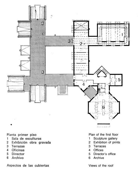 Ground floor / First Lever