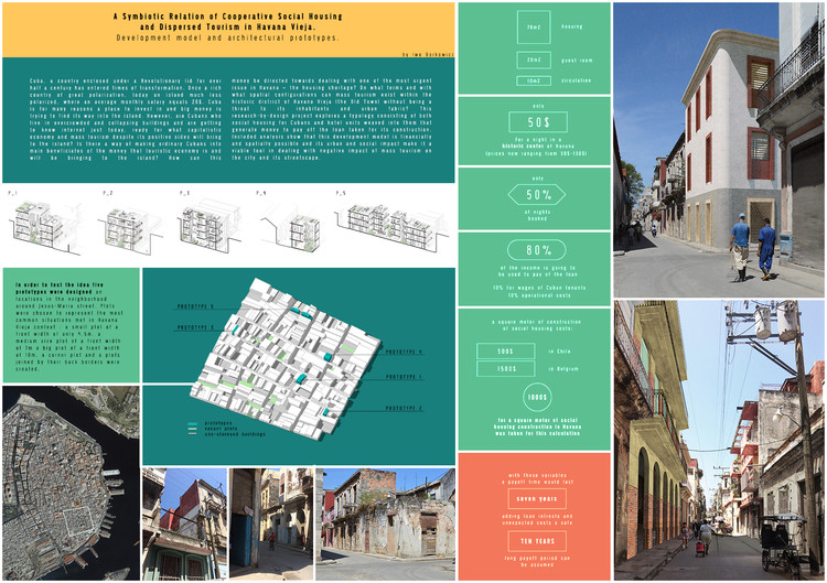 A symbiotic relation of cooperative social housing and dispersed tourism in Habana Vieja / Iwo Borkowicz, Faculty of Architecture, University of Leuven. Image Courtesy of Fundació Mies van der Rohe