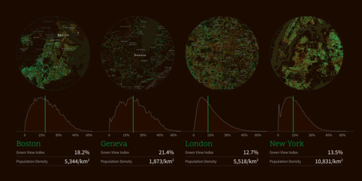 Treepedia. Image Courtesy of MIT Senseable City Lab