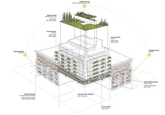 Quito Publishing House. Image via Estudio A0