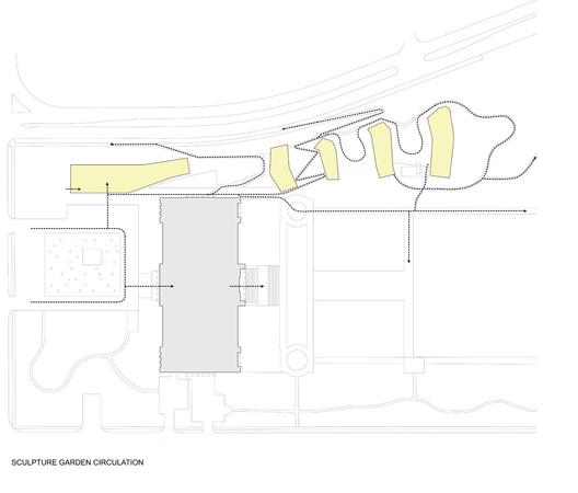 Museo de Arte Nelson-Atkins. Image Cortesía de Steven Holl Architects
