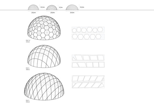 Diagram of domes