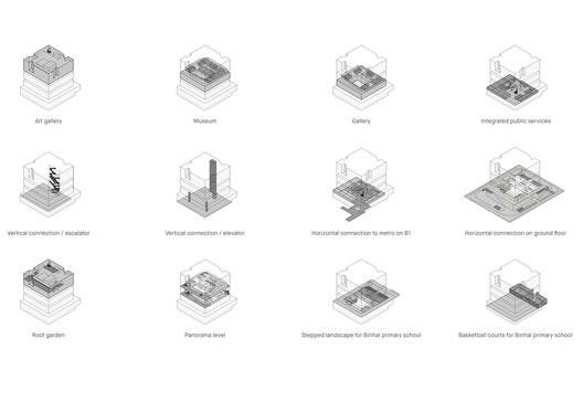 © Mecanoo Architecten